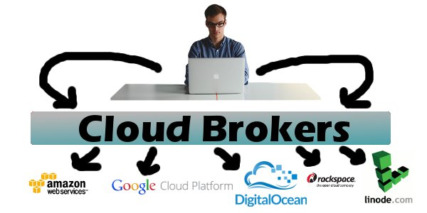 Cloud Brokers to Marketize the Cloud